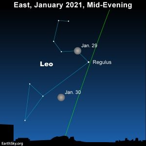 Moon swings north of Regulus, the 最亮的 星 在  the constellation Leo.